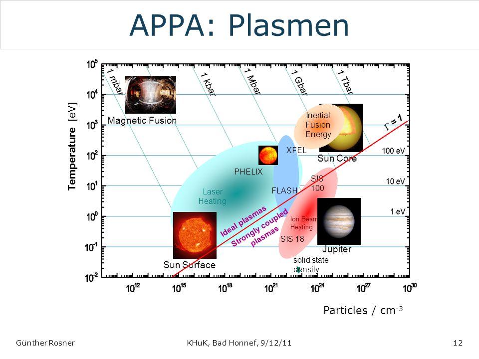 APPA: Plasmen Temperature [eV] Particles / cm-3 Magnetic Fusion